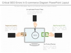 Critical Seo Errors In E Commerce Diagram Powerpoint Layout
