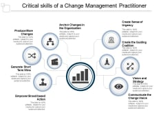 Critical Skills Of A Change Management Practitioner Ppt Powerpoint Presentation Show Tips
