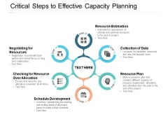 Critical Steps To Effective Capacity Planning Ppt Powerpoint Presentation Model Gridlines