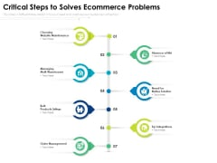 Critical Steps To Solves Ecommerce Problems Ppt PowerPoint Presentation File Pictures PDF