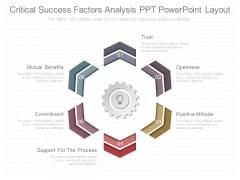 Critical Success Factors Analysis Ppt Powerpoint Layout