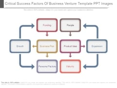 Critical Success Factors Of Business Venture Template Ppt Images