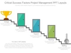 Critical Success Factors Project Management Ppt Layouts