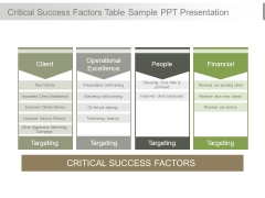 Critical Success Factors Table Sample Ppt Presentation