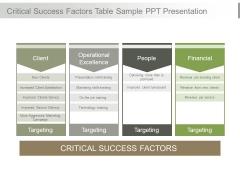 Critical Success Factors Table Sample Ppt Presentation