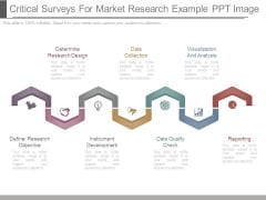 Critical Surveys For Market Research Example Ppt Image