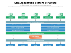 Crm Application System Structure Ppt PowerPoint Presentation Infographic Template Elements PDF
