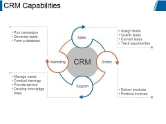 Crm Capabilities Ppt PowerPoint Presentation Slide Download
