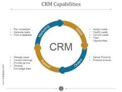 Crm Capabilities Ppt PowerPoint Presentation Styles