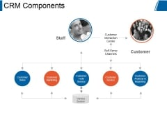 Crm Components Ppt PowerPoint Presentation Slides