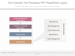 Crm Controls The Processes Ppt Powerpoint Layout