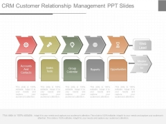 Crm Customer Relationship Management Ppt Slides