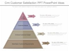 Crm Customer Satisfaction Ppt Powerpoint Ideas