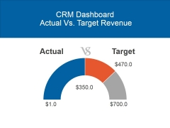 Crm Dashboard Actual Vs Target Revenue Ppt PowerPoint Presentation Guidelines