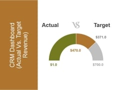 Crm Dashboard Actual Vs Target Revenue Ppt PowerPoint Presentation Professional Tips