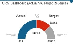 Crm Dashboard Actual Vs Target Revenue Ppt PowerPoint Presentation Topics