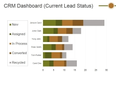 Crm Dashboard Current Lead Status Ppt PowerPoint Presentation Show Slide Portrait