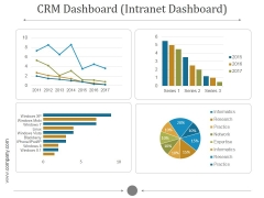 Crm Dashboard Intranet Dashboard Ppt PowerPoint Presentation Information