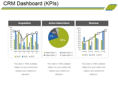 Crm Dashboard Kpis Ppt PowerPoint Presentation Inspiration Brochure