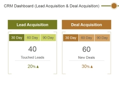 Crm Dashboard Lead Acquisition And Deal Acquisition Ppt PowerPoint Presentation Model Designs