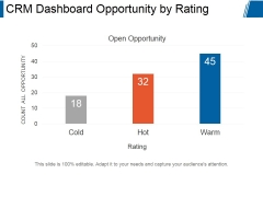Crm Dashboard Opportunity By Rating Ppt PowerPoint Presentation Backgrounds