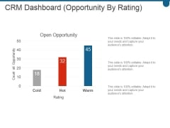 Crm Dashboard Opportunity By Rating Ppt PowerPoint Presentation Model