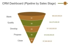 Crm Dashboard Pipeline By Sales Stage Ppt PowerPoint Presentation Outline Outfit