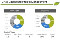 Crm Dashboard Project Management Ppt PowerPoint Presentation Professional Background Designs