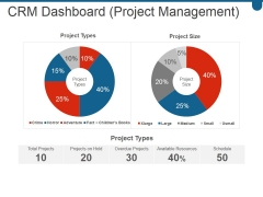 Crm Dashboard Project Management Ppt PowerPoint Presentation Show