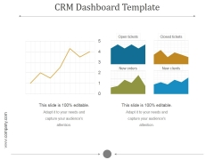 Crm Dashboard Template Ppt PowerPoint Presentation Designs
