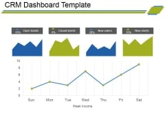 Crm Dashboard Template Ppt PowerPoint Presentation Gallery Ideas