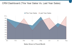 Crm Dashboard This Year Sales Vs Last Year Sales Ppt PowerPoint Presentation Deck