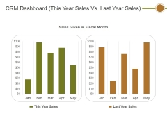 Crm Dashboard This Year Sales Vs Last Year Sales Ppt PowerPoint Presentation Layouts Outline