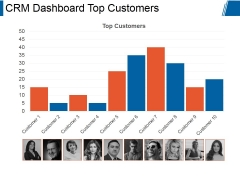 Crm Dashboard Top Customers Ppt PowerPoint Presentation Graphics