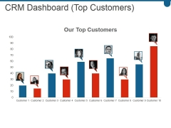 Crm Dashboard Top Customers Ppt PowerPoint Presentation Model