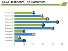 Crm Dashboard Top Customers Ppt PowerPoint Presentation Styles Designs