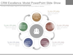Crm Excellence Model Powerpoint Slide Show