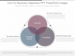 Crm For Business Objectives Ppt Powerpoint Images