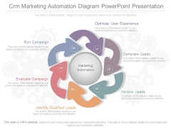 Crm Marketing Automation Diagram Powerpoint Presentation