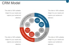 Crm Model Ppt PowerPoint Presentation Example 2015