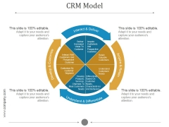 Crm Model Ppt PowerPoint Presentation Tips