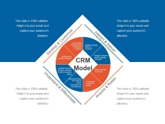Crm Model Ppt PowerPoint Presentation Topics