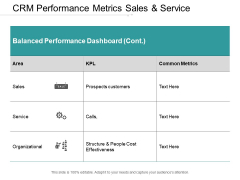 Crm Performance Metrics Sales And Service Ppt Powerpoint Presentation Inspiration Show