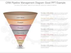 Crm Pipeline Management Diagram Good Ppt Example
