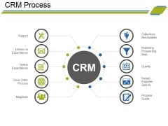 Crm Process Ppt PowerPoint Presentation Pictures Topics