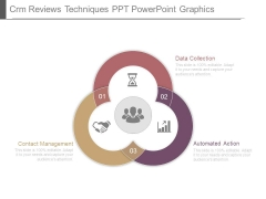 Crm Reviews Techniques Ppt Powerpoint Graphics