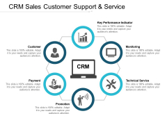 Crm Sales Customer Support And Service Ppt Powerpoint Presentation Summary Show