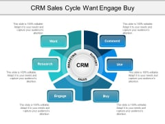 Crm Sales Cycle Want Engage Buy Ppt PowerPoint Presentation Styles Guidelines