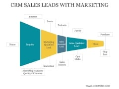 Crm Sales Leads With Marketing Ppt PowerPoint Presentation Visual Aids