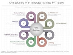 Crm Solutions With Integrated Strategy Ppt Slides